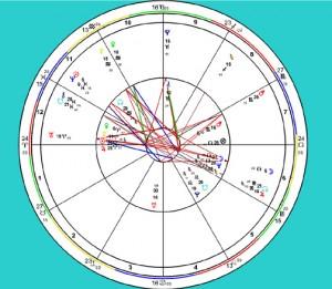 adm astro 72transits 2-25-16