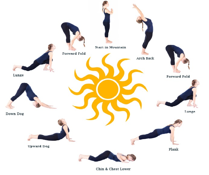 Thursday june 21 2018 international yoga day at yoga shakti mission yoga shakti mission palm bay is celebrating the summer solstice and international yoga day this thursday june 21st 2018 with hatha yoga from 6 am to 8 pm m4hsunfo